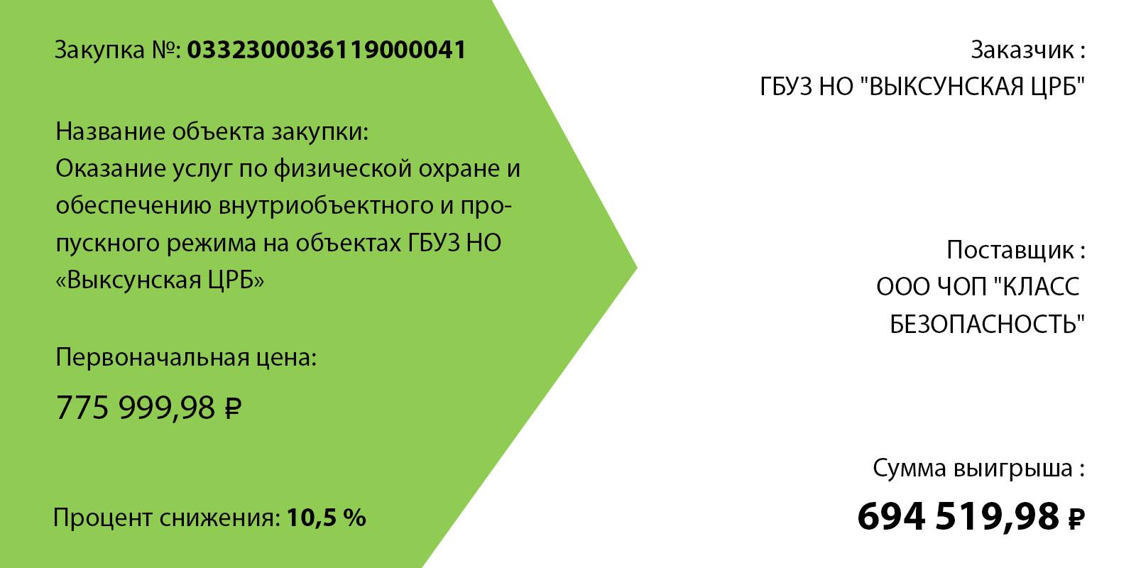 Тендерное сопровождение, выигранная закупка на сумму 694519,98