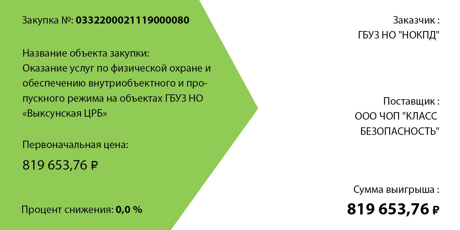Выигранная закупка на сумму 819653
