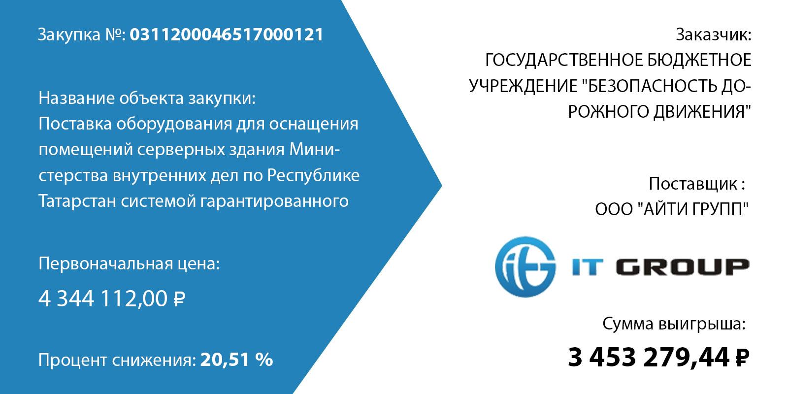 itgroup-3453279