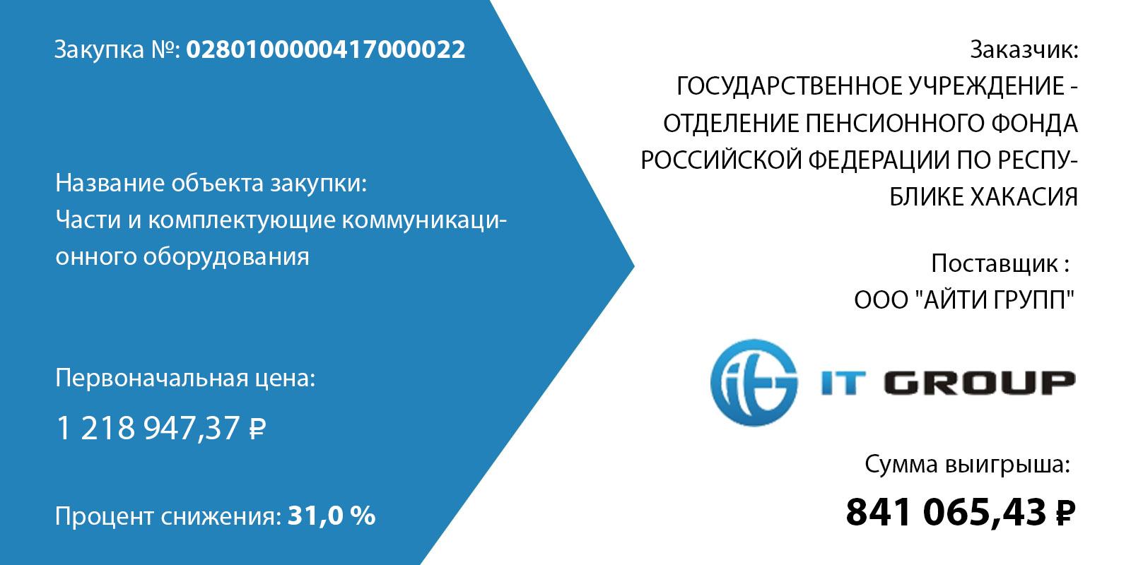 itgroup-841065