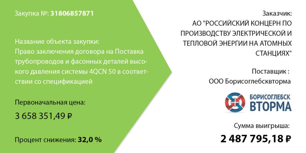 Тендерная студия Игоря Луценко, выигранная закупка на сумму 2487795,18