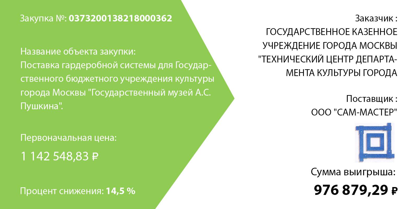 Выигранная закупка на сумму 976879 рублей