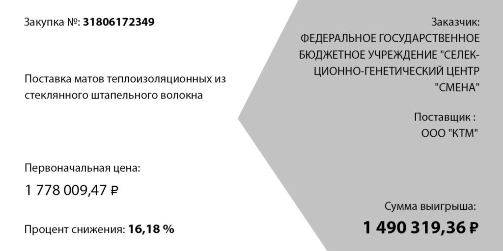 Тендерная студия кейс КТМ отзывы 1778009