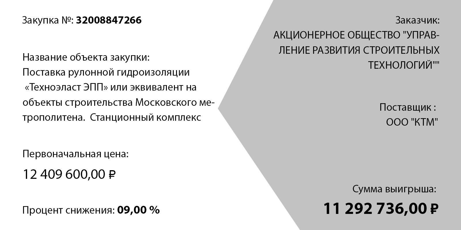 Тендерная студия Игоря Луценко кейс КТМ