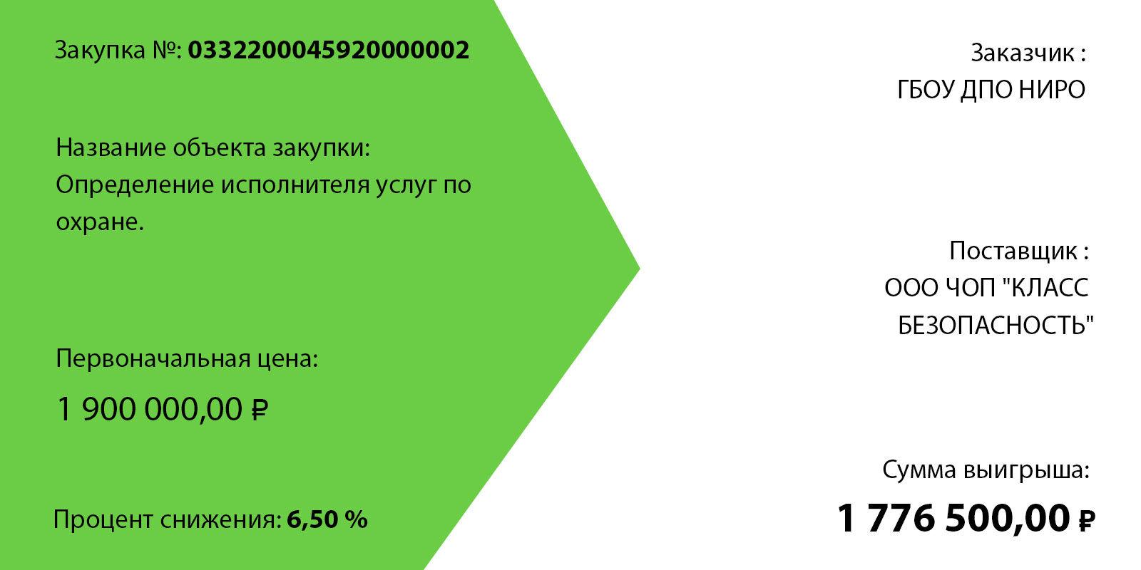 тендерная студия кейс чоп класс безопасность 1900000 26022020