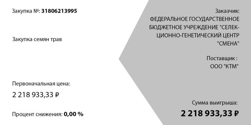 Тендерная студия, ВЫИГРАННАЯ ЗАКУПКА НА СУММУ 2218933